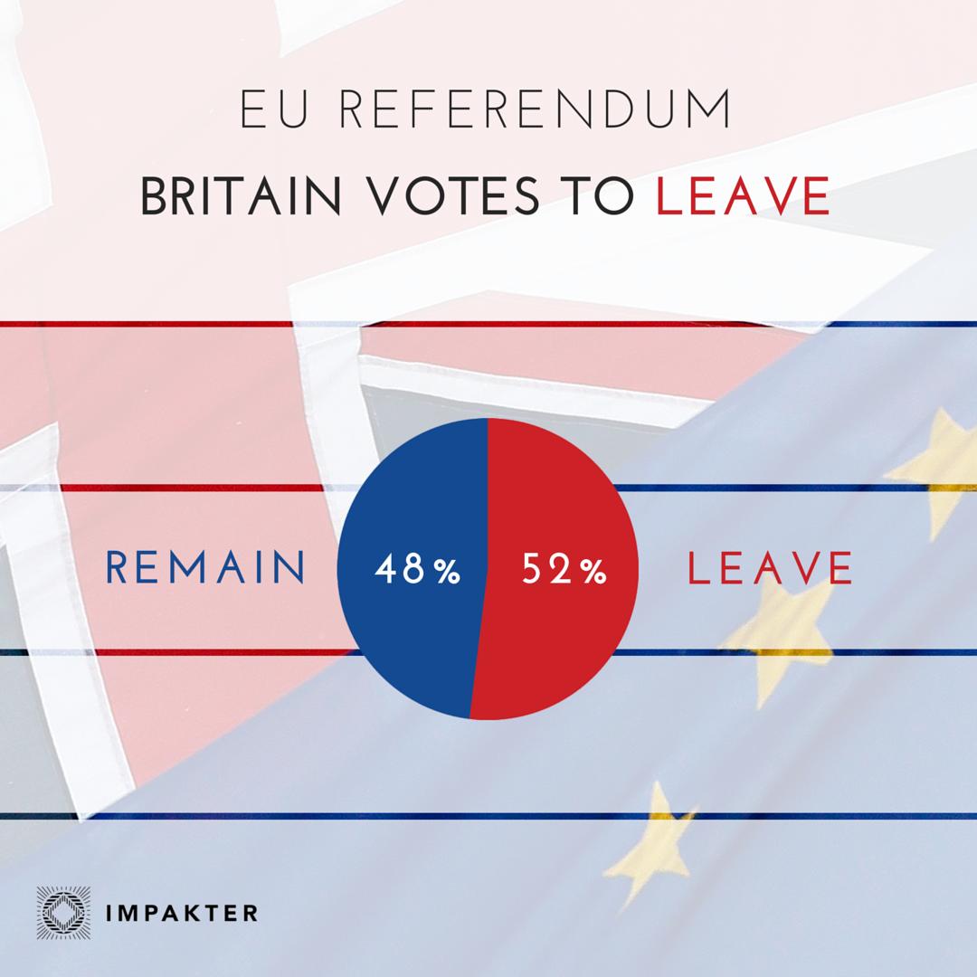 brexit_impakter