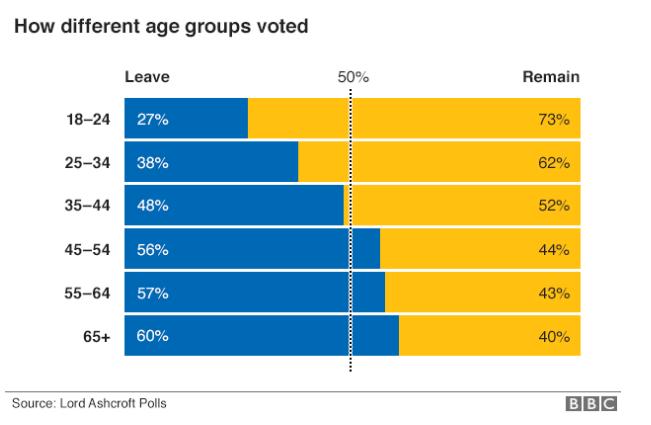 brexit (3)