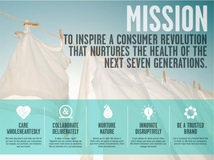 corporate-consciousness-report