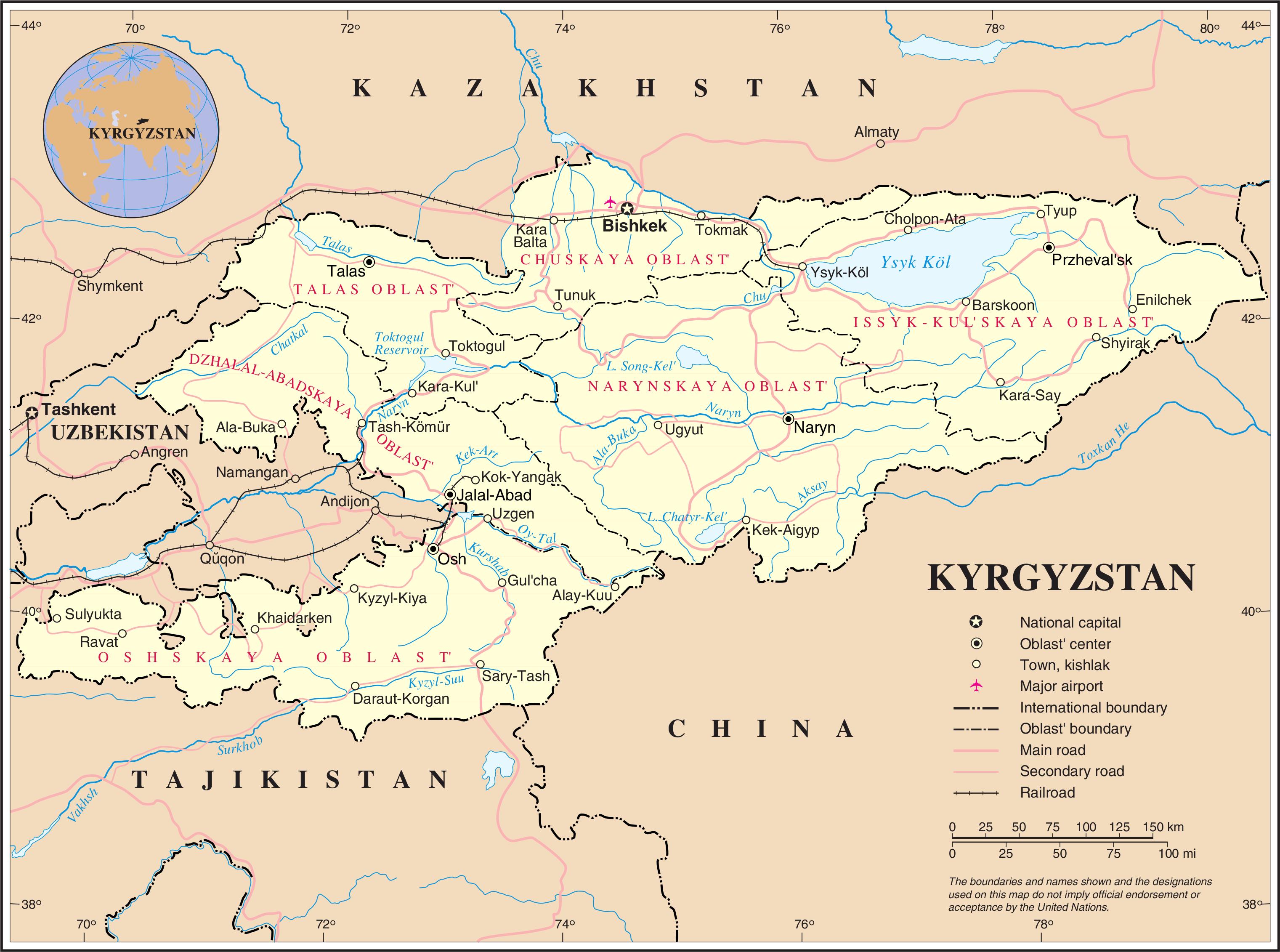 Un-kyrgyzstan