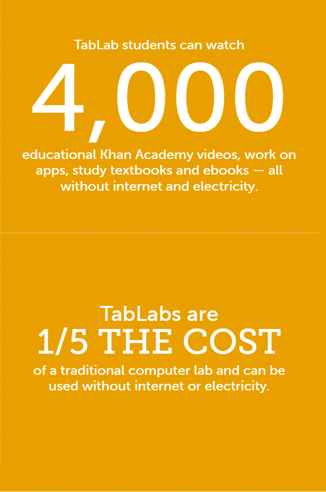 TabLab Infographic 2