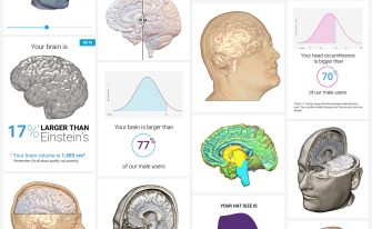 KLARISMO: 3D Visualizations of Your Body