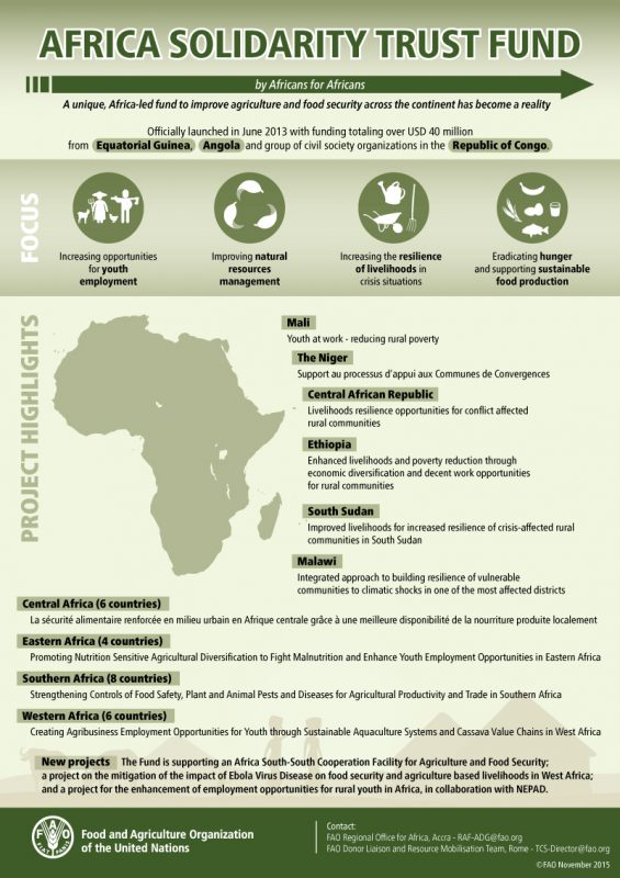 FAO-Infographic-ASTF-en