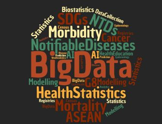 Big Data Working Towards Health and Human Development