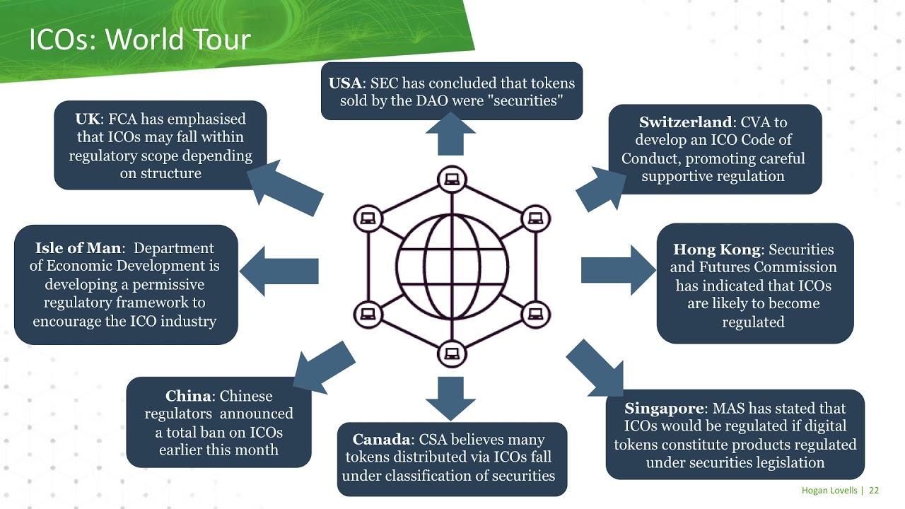 ICO world tour