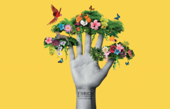 The Body Shop: Challenging the Future